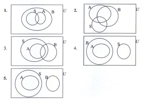 ข้อสอบ-o-net-คณิตศาสตร์-ม.6-เซตและการแจกแจงสมาชิก