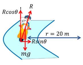 โจทย์ฟิสิกส์-การเคลื่อนที่แบบวงกลม-11