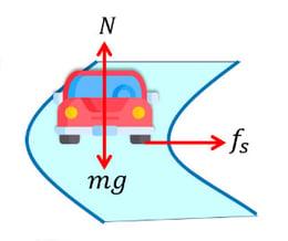โจทย์ฟิสิกส์-การเคลื่อนที่แบบวงกลม-9-1