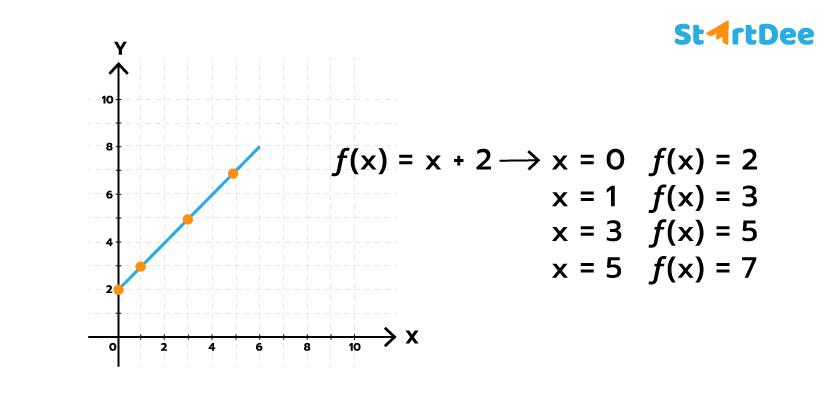 ลิมิต-ฟังก์ชัน-กราฟ-1