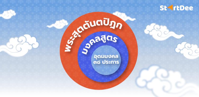 2564-1-28-[Blog]-มงคลสูตรคำฉันท์-ชั้นมัธยมศึกษาปีที่-4-วิชาภาษาไทย-illustration-01-1st-Draft