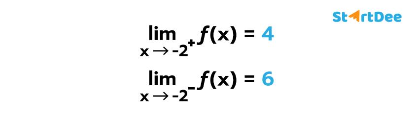 new2564-1-4-[Blog]-ลิมิตของฟังก์ชันคืออะไร-วิชาคณิตศาสตร์-ชั้นมัธยมศึกษาปีที่-6-TEXT-010-2nd-Draft