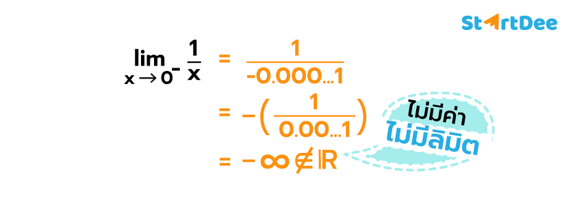 new2564-1-4-[Blog]-ลิมิตของฟังก์ชันคืออะไร-วิชาคณิตศาสตร์-ชั้นมัธยมศึกษาปีที่-6-TEXT-06-3rd-Draft