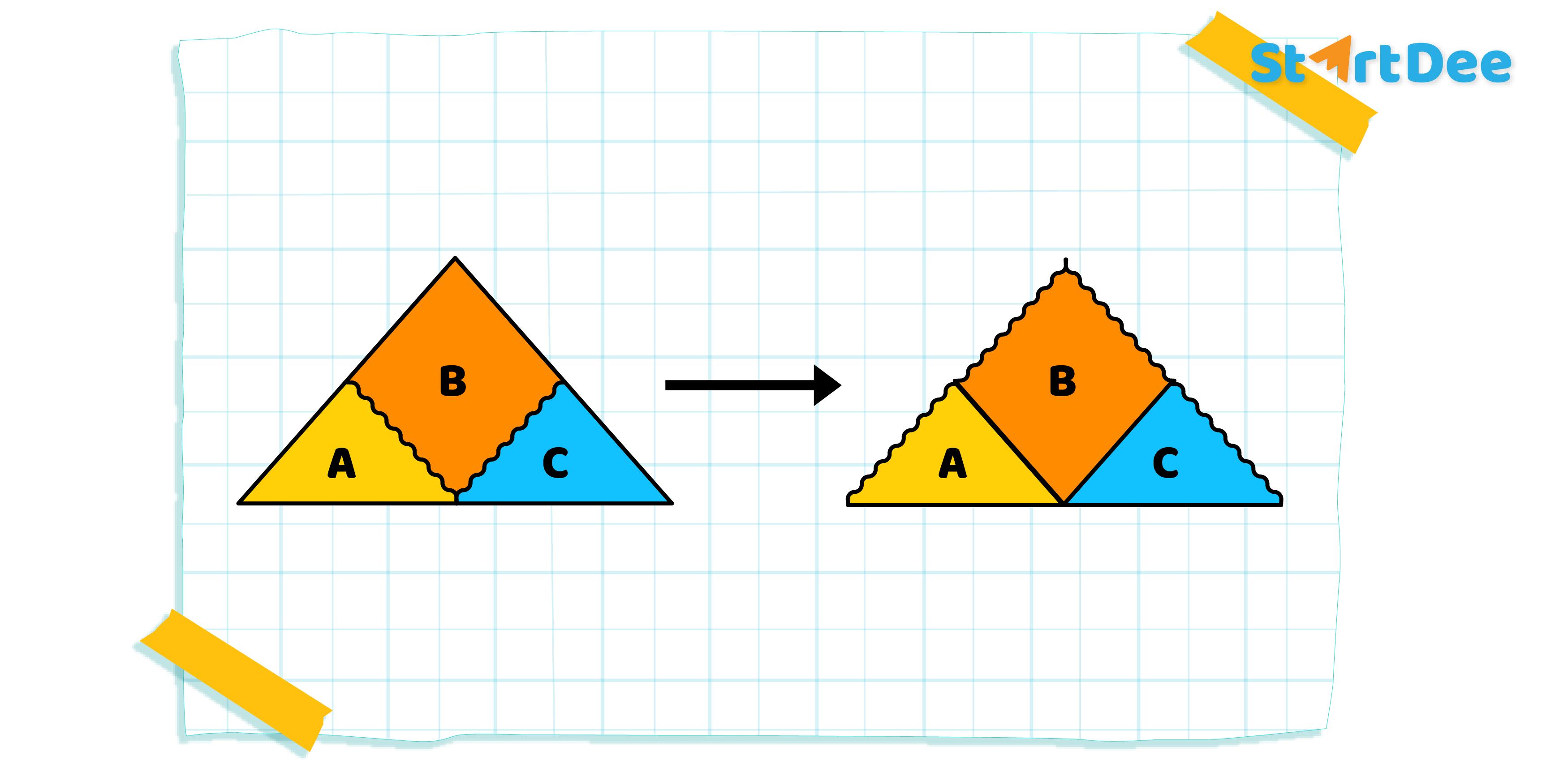 สมบัติ-มุมภายใน-รูปสามเหลี่ยม
